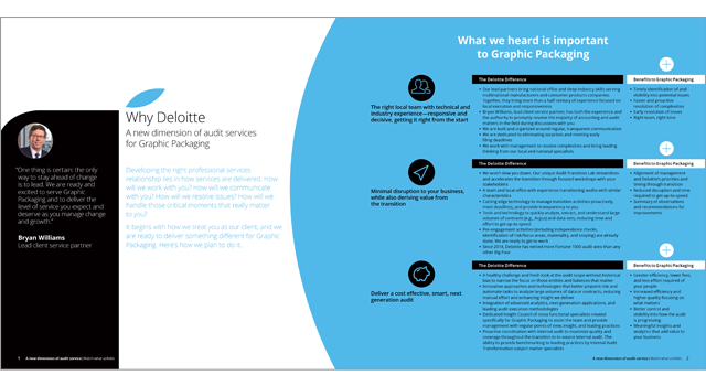 deloitte — watch what unfolds